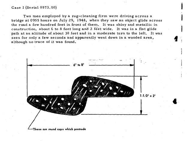 Special Report 14 - UFO Casebook