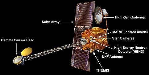 space probes and their parts - photo #2
