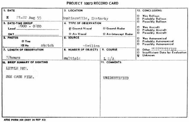 project blue book reports Cleveland, ohio -- a trove of air force reports on ufos has made it online, thanks to years of work by an amateur investigator nearly 130,000 pages of project blue book, the air force's.